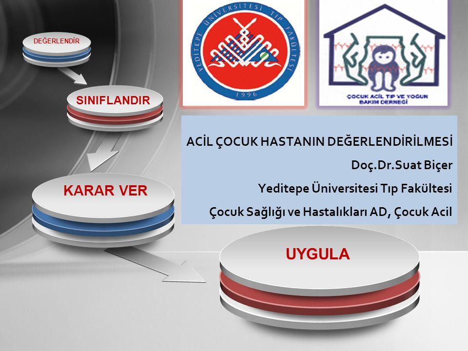 ACİL ÇOCUK HASTANIN DEĞERLENDİRİLMESİ Doç.Dr.Suat Biçer Yeditepe Üniversitesi Tıp Fakültesi Çocuk Sağlığı ve Hastalıkları AD, Çocuk Acil UYGULA DEĞERLENDİR SINIFLANDIR KARAR VER