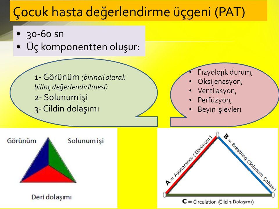 30-60 sn Üç komponentten oluşur: Çocuk hasta değerlendirme üçgeni (PAT) Fizyolojik durum, Oksijenasyon, Ventilasyon, Perfüzyon, Beyin işlevleri 1- Görünüm (birincil olarak bilinç değerlendirilmesi) 2- Solunum işi 3- Cildin dolaşımı