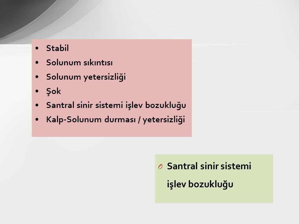 Stabil Solunum sıkıntısı Solunum yetersizliği Şok Santral sinir sistemi işlev bozukluğu Kalp-Solunum durması / yetersizliği O Santral sinir sistemi işlev bozukluğu
