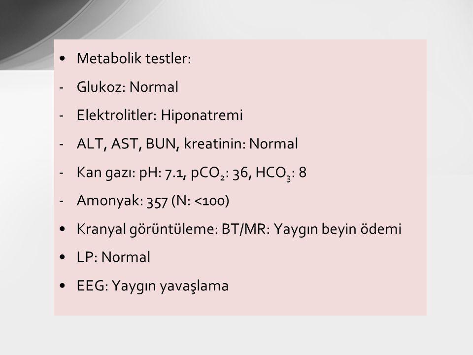 Metabolik testler: -Glukoz: Normal -Elektrolitler: Hiponatremi -ALT, AST, BUN, kreatinin: Normal -Kan gazı: pH: 7.1, pCO 2 : 36, HCO 3 : 8 -Amonyak: 357 (N: <100) Kranyal görüntüleme: BT/MR: Yaygın beyin ödemi LP: Normal EEG: Yaygın yavaşlama