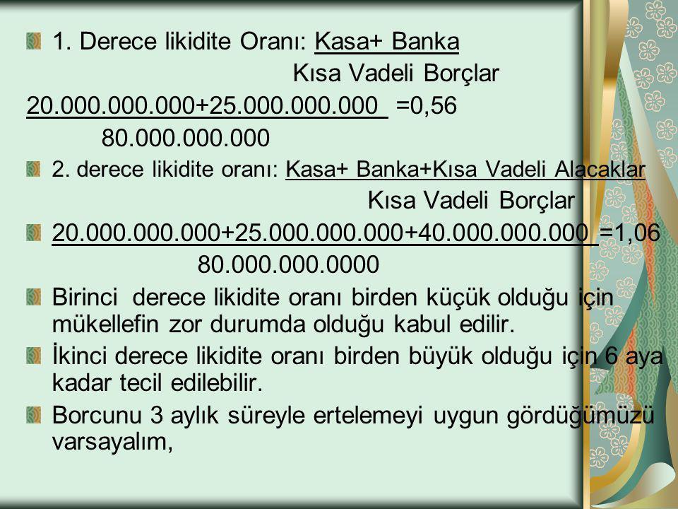 1. Derece likidite Oranı: Kasa+ Banka Kısa Vadeli Borçlar 20.000.000.000+25.000.000.000 =0,56 80.000.000.000 2. derece likidite oranı: Kasa+ Banka+Kıs
