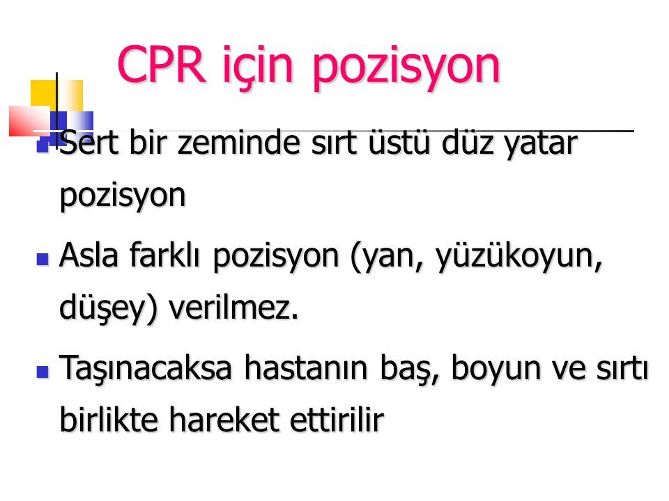 CPR için pozisyon Sert bir zeminde sırt üstü düz yatar pozisyon Sert bir zeminde sırt üstü düz yatar pozisyon Asla farklı pozisyon (yan, yüzükoyun, düşey) verilmez.