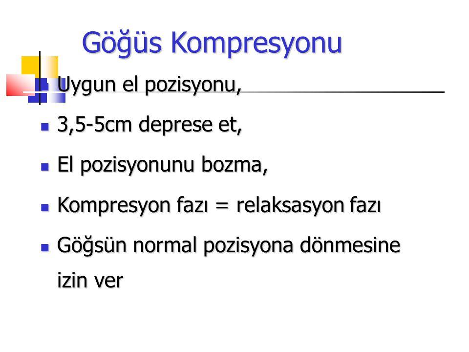 Göğüs Kompresyonu Uygun el pozisyonu, Uygun el pozisyonu, 3,5-5cm deprese et, 3,5-5cm deprese et, El pozisyonunu bozma, El pozisyonunu bozma, Kompresyon fazı = relaksasyon fazı Kompresyon fazı = relaksasyon fazı Göğsün normal pozisyona dönmesine izin ver Göğsün normal pozisyona dönmesine izin ver