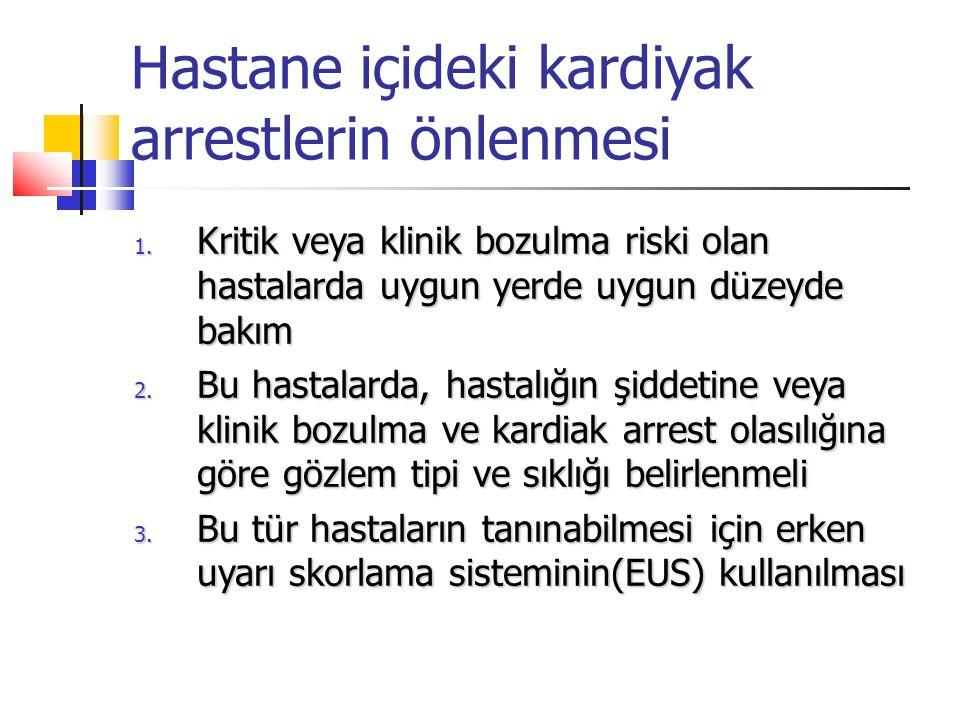 Hastane içideki kardiyak arrestlerin önlenmesi 1.