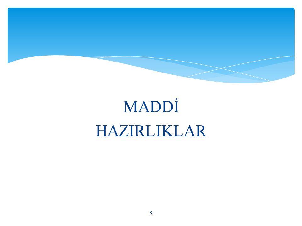 MADDİ HAZIRLIKLAR 9