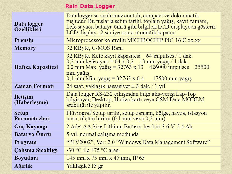 Rain Data Logger Data logger Özellikleri Datalogger su sızdırmaz contalı, compact ve dokunmatik tuşludur. Bu tuşlarla setup tarihi, toplam yağış, kayı