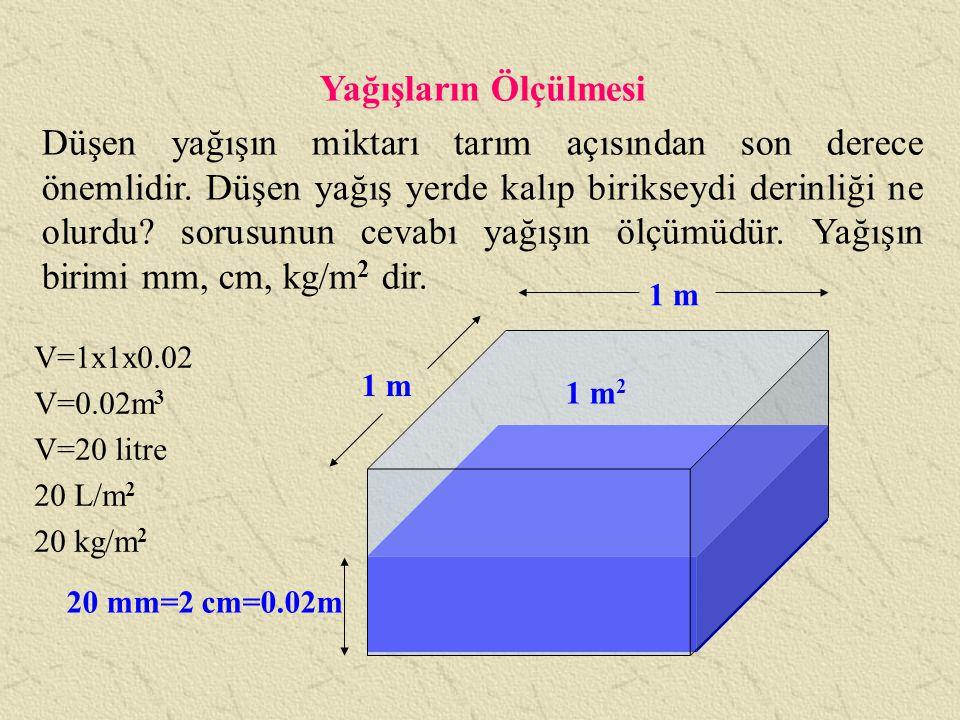 Yağmurun Ölçülmesinde Plüviyometre ve Plüviyograf Kullanımı Düşen yağmur miktarının ölçülmesinde Plüviyometre kullanılır.
