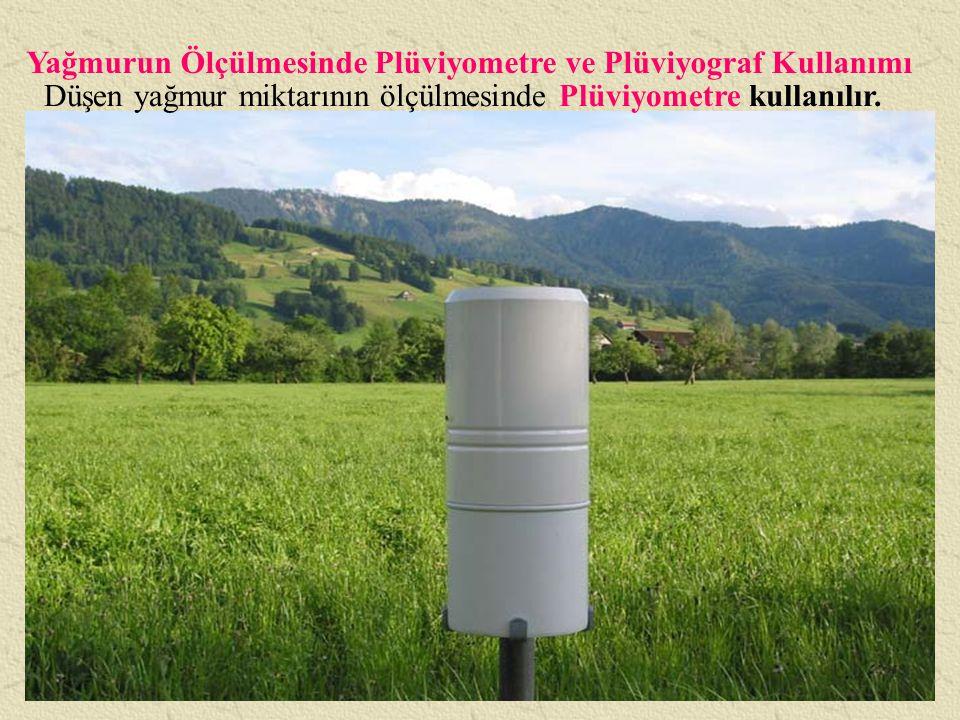 Yağışın CinsidBZ YağışMikta rı mm/saat PPI, antenin belirli bir yükseklik açısında (vertical elevation) sabit tutulmasıyla elde edilen bir üründür.