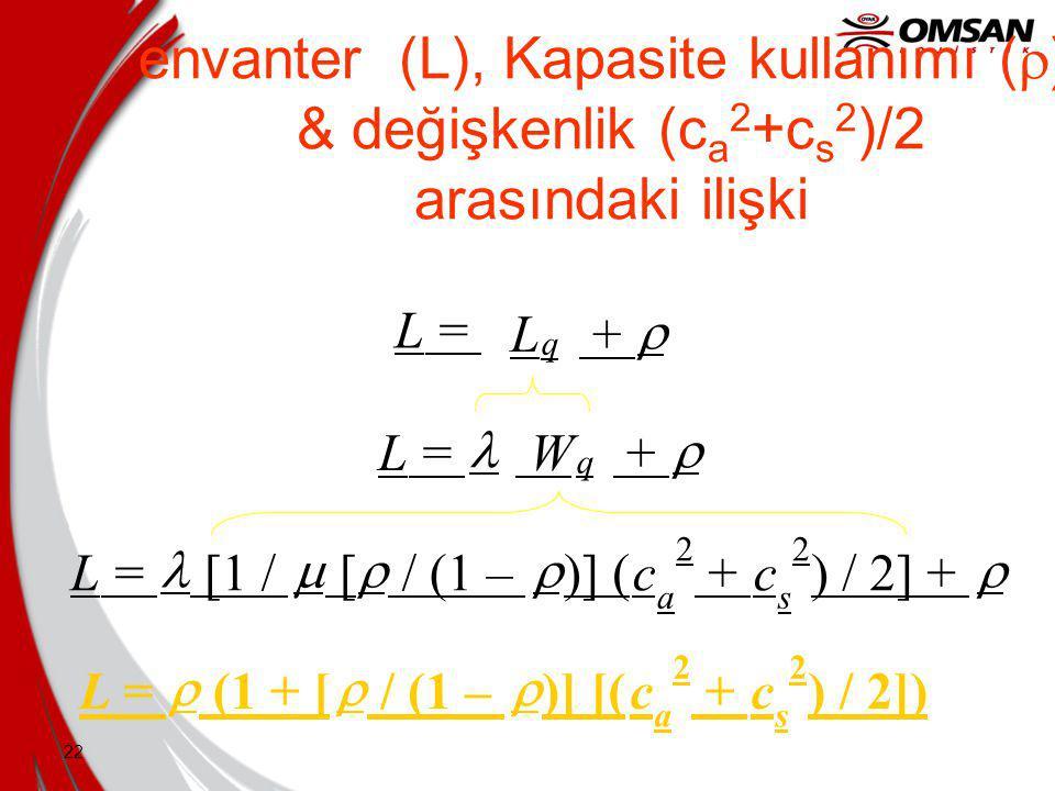 21 envanter (Sıra), Kapasite, & Bilgi birbirinin yerine geçebilir.