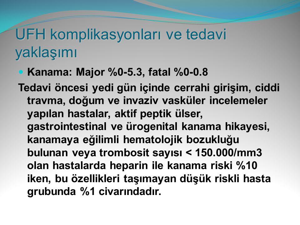 UFH komplikasyonları ve tedavi yaklaşımı Kanama: Major %0-5.3, fatal %0-0.8 Tedavi öncesi yedi gün içinde cerrahi girişim, ciddi travma, doğum ve inva