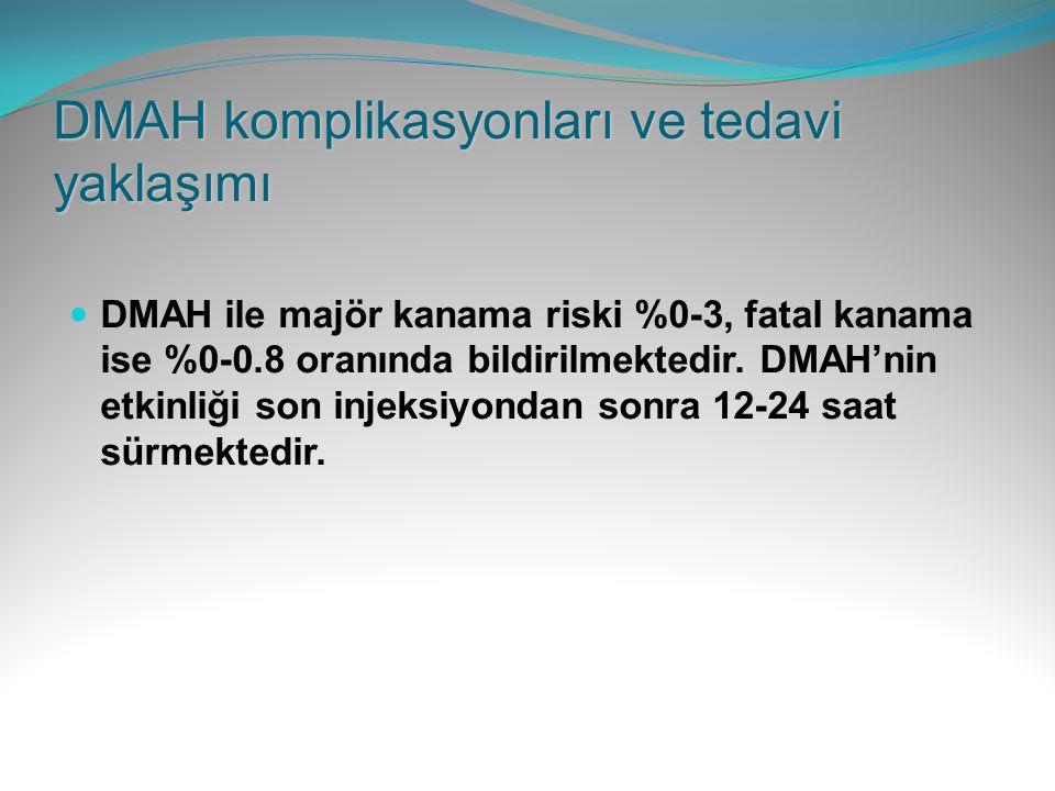 DMAH komplikasyonları ve tedavi yaklaşımı DMAH ile majör kanama riski %0-3, fatal kanama ise %0-0.8 oranında bildirilmektedir. DMAH'nin etkinliği son