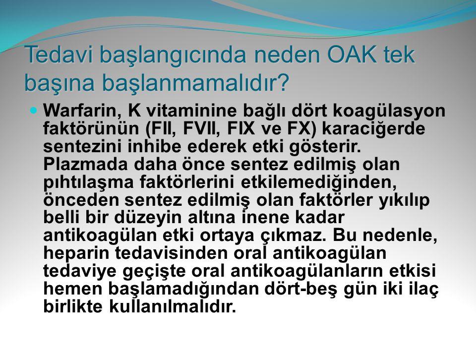 Tedavi başlangıcında neden OAK tek başına başlanmamalıdır? Warfarin, K vitaminine bağlı dört koagülasyon faktörünün (FII, FVII, FIX ve FX) karaciğerde
