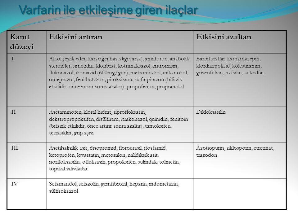 Varfarin ile etkileşime giren ilaçlar Kanıt düzeyi Etkisini artıran Etkisini azaltan I Alkol (eşlik eden karaciğer hastalığı varsa), amidoron, anaboli