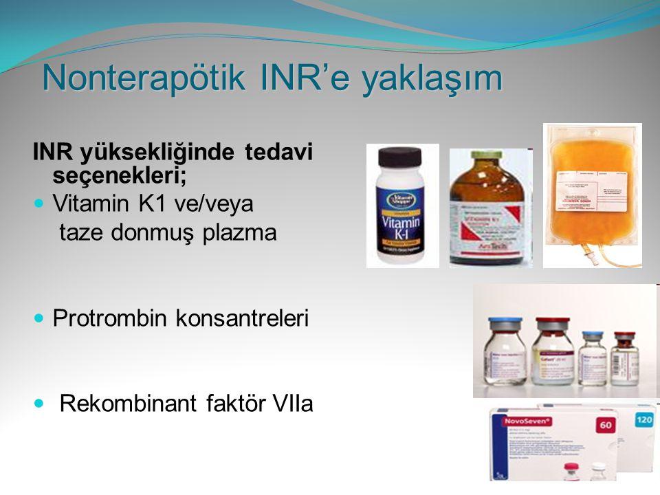 Nonterapötik INR'e yaklaşım INR yüksekliğinde tedavi seçenekleri; Vitamin K1 ve/veya taze donmuş plazma Protrombin konsantreleri Rekombinant faktör VI
