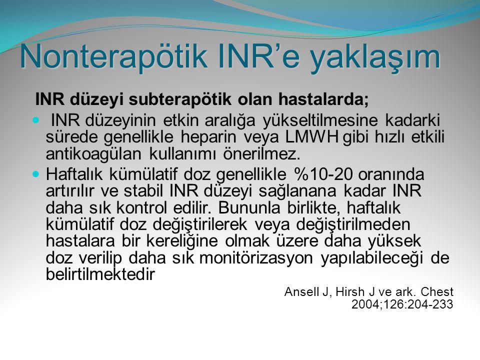 Nonterapötik INR'e yaklaşım INR düzeyi subterapötik olan hastalarda; INR düzeyinin etkin aralığa yükseltilmesine kadarki sürede genellikle heparin vey