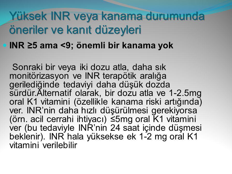 Yüksek INR veya kanama durumunda öneriler ve kanıt düzeyleri INR ≥5 ama <9; önemli bir kanama yok Sonraki bir veya iki dozu atla, daha sık monitörizas