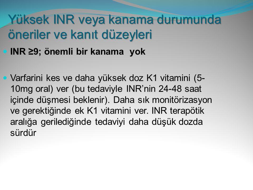 Yüksek INR veya kanama durumunda öneriler ve kanıt düzeyleri INR ≥9; önemli bir kanama yok Varfarini kes ve daha yüksek doz K1 vitamini (5- 10mg oral)
