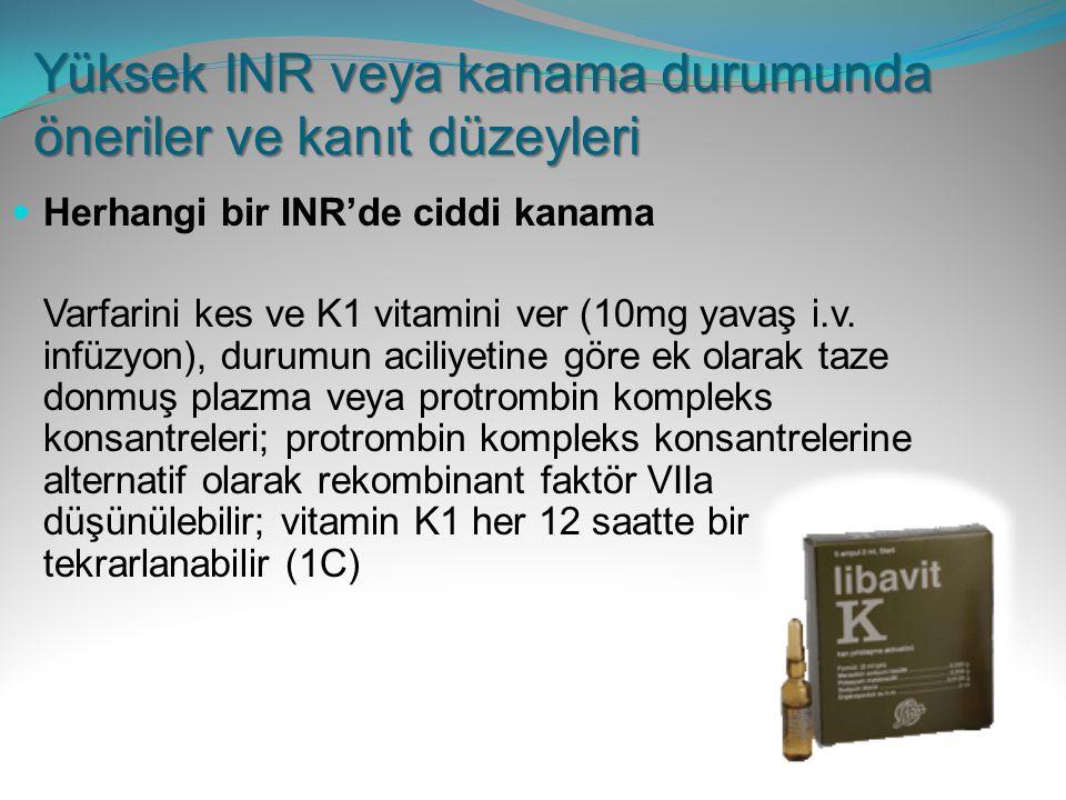 Yüksek INR veya kanama durumunda öneriler ve kanıt düzeyleri Herhangi bir INR'de ciddi kanama Varfarini kes ve K1 vitamini ver (10mg yavaş i.v. infüzy