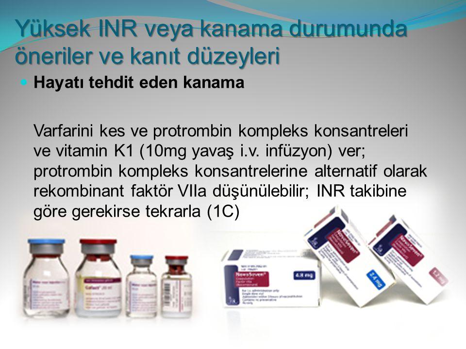 Yüksek INR veya kanama durumunda öneriler ve kanıt düzeyleri Hayatı tehdit eden kanama Varfarini kes ve protrombin kompleks konsantreleri ve vitamin K