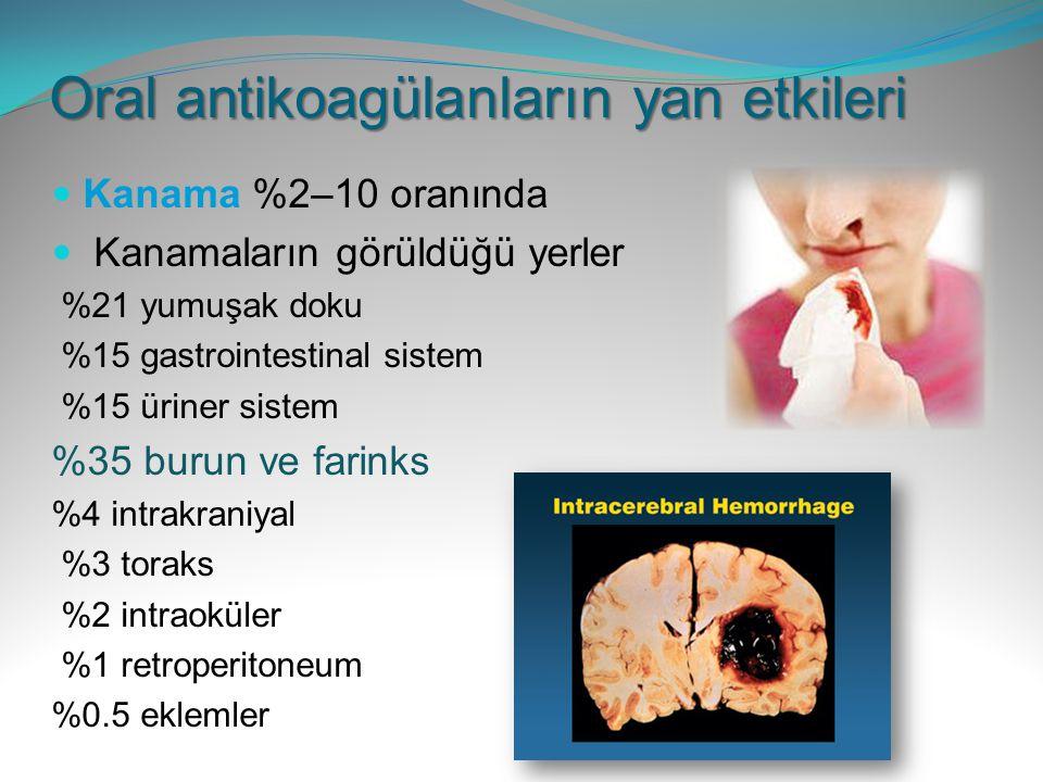 Oral antikoagülanların yan etkileri Kanama %2–10 oranında Kanamaların görüldüğü yerler %21 yumuşak doku %15 gastrointestinal sistem %15 üriner sistem