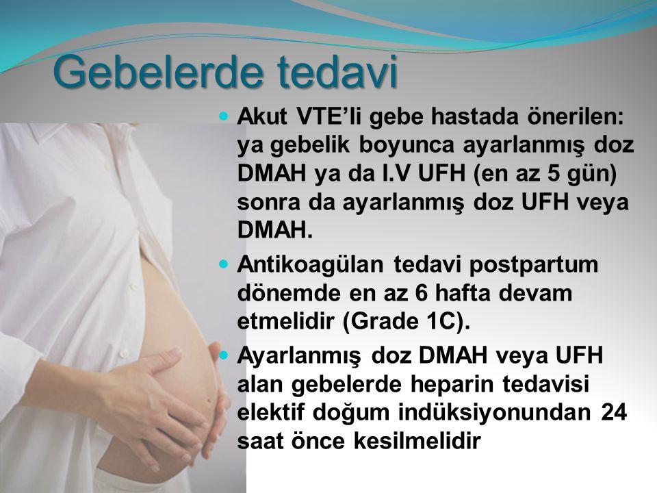 Gebelerde tedavi Akut VTE'li gebe hastada önerilen: ya gebelik boyunca ayarlanmış doz DMAH ya da I.V UFH (en az 5 gün) sonra da ayarlanmış doz UFH vey