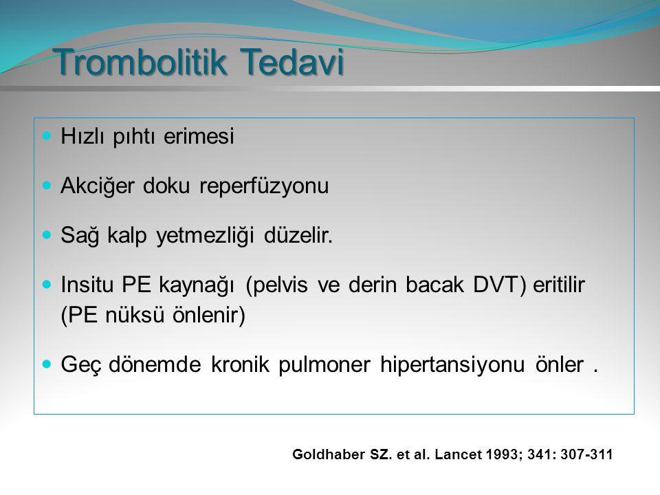 Trombolitik Tedavi Hızlı pıhtı erimesi Akciğer doku reperfüzyonu Sağ kalp yetmezliği düzelir. Insitu PE kaynağı (pelvis ve derin bacak DVT) eritilir (