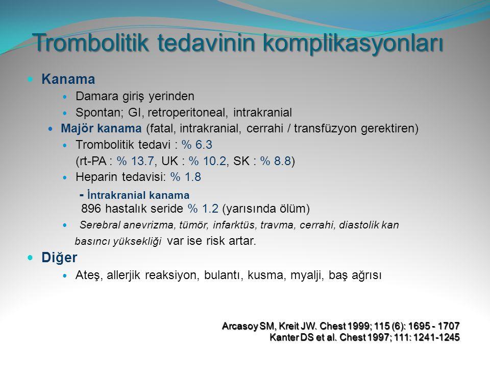 Trombolitik tedavinin komplikasyonları Kanama Damara giriş yerinden Spontan; GI, retroperitoneal, intrakranial Majör kanama (fatal, intrakranial, cerr