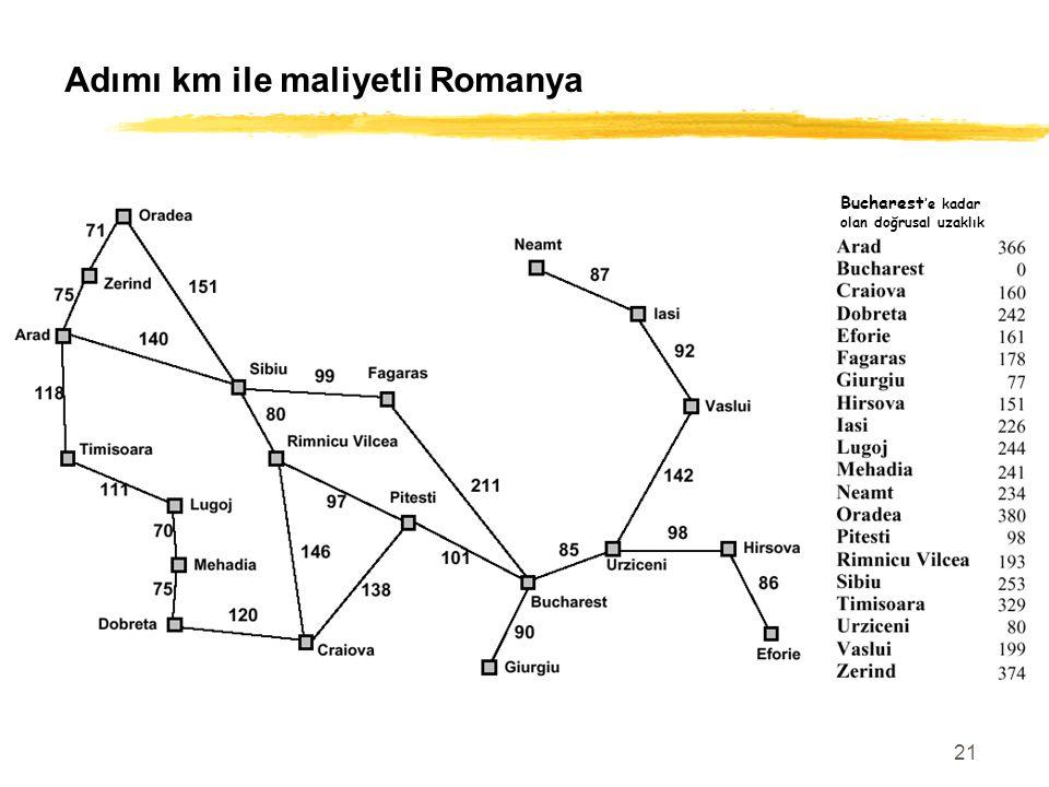 21 Adımı km ile maliyetli Romanya Bucharest 'e kadar olan doğrusal uzaklık