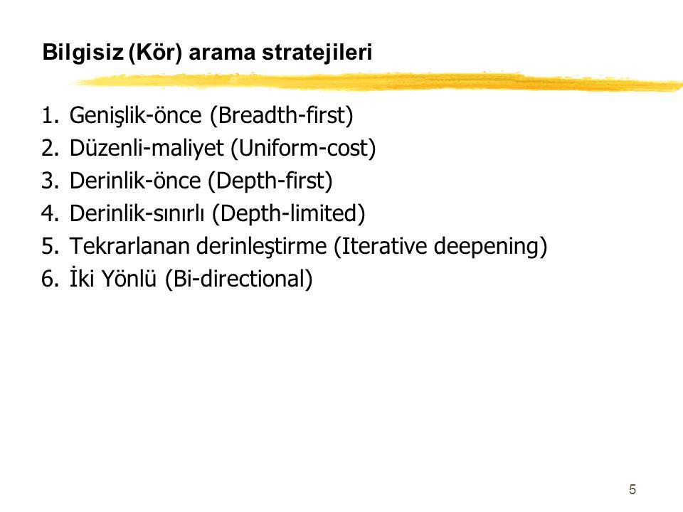 5 Bilgisiz (Kör) arama stratejileri 1.Genişlik-önce (Breadth-first) 2.Düzenli-maliyet (Uniform-cost) 3.Derinlik-önce (Depth-first) 4.Derinlik-sınırlı