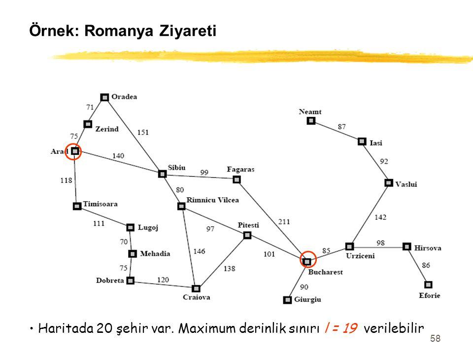 58 Örnek: Romanya Ziyareti Haritada 20 şehir var. Maximum derinlik sınırı l = 19 verilebilir