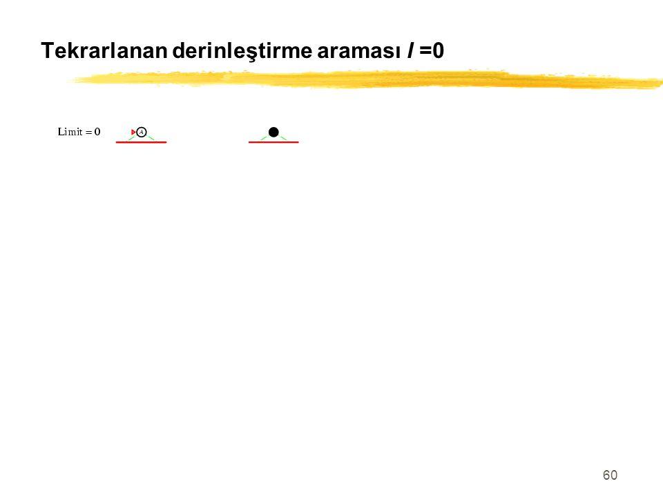 60 Tekrarlanan derinleştirme araması l =0