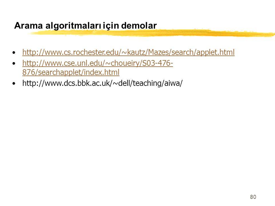 80 Arama algoritmaları için demolar http://www.cs.rochester.edu/~kautz/Mazes/search/applet.html http://www.cse.unl.edu/~choueiry/S03-476- 876/searchap