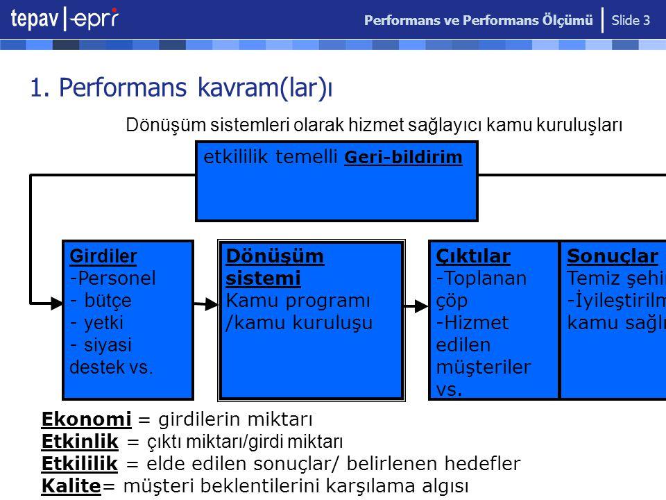 Performans ve Performans Ölçümü Slide 4 2.