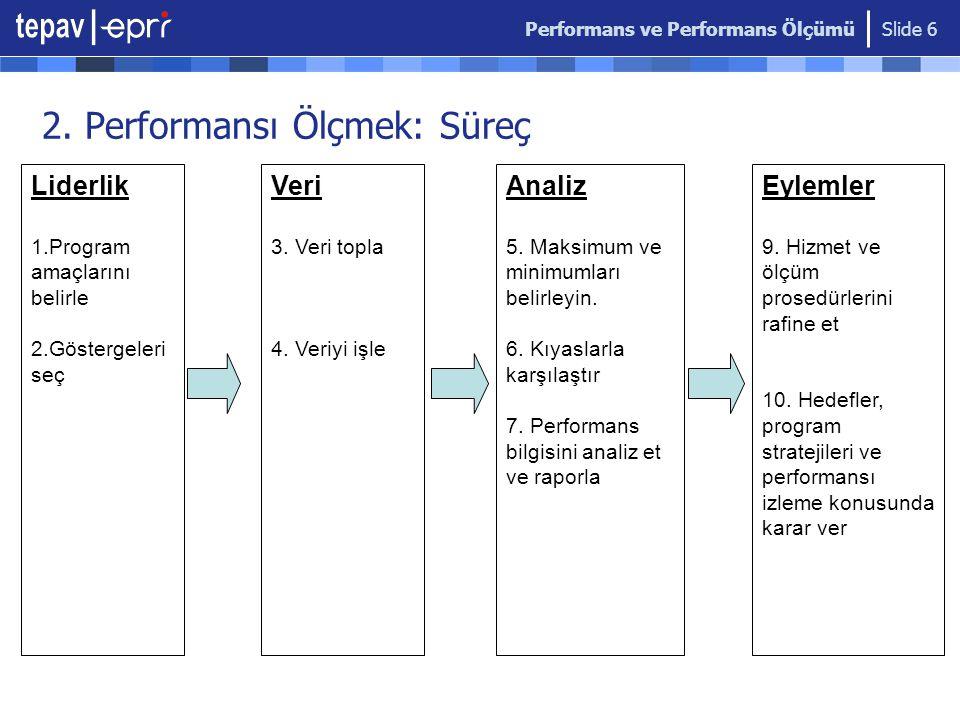 Performans ve Performans Ölçümü Slide 7 4.