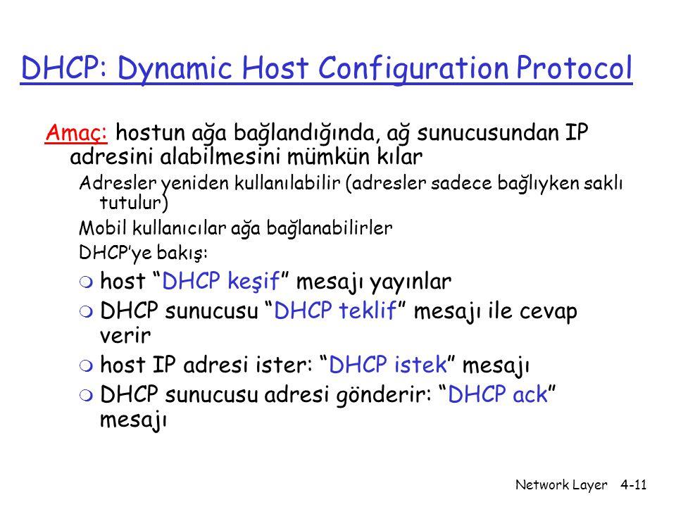 Network Layer4-11 DHCP: Dynamic Host Configuration Protocol Amaç: hostun ağa bağlandığında, ağ sunucusundan IP adresini alabilmesini mümkün kılar Adre