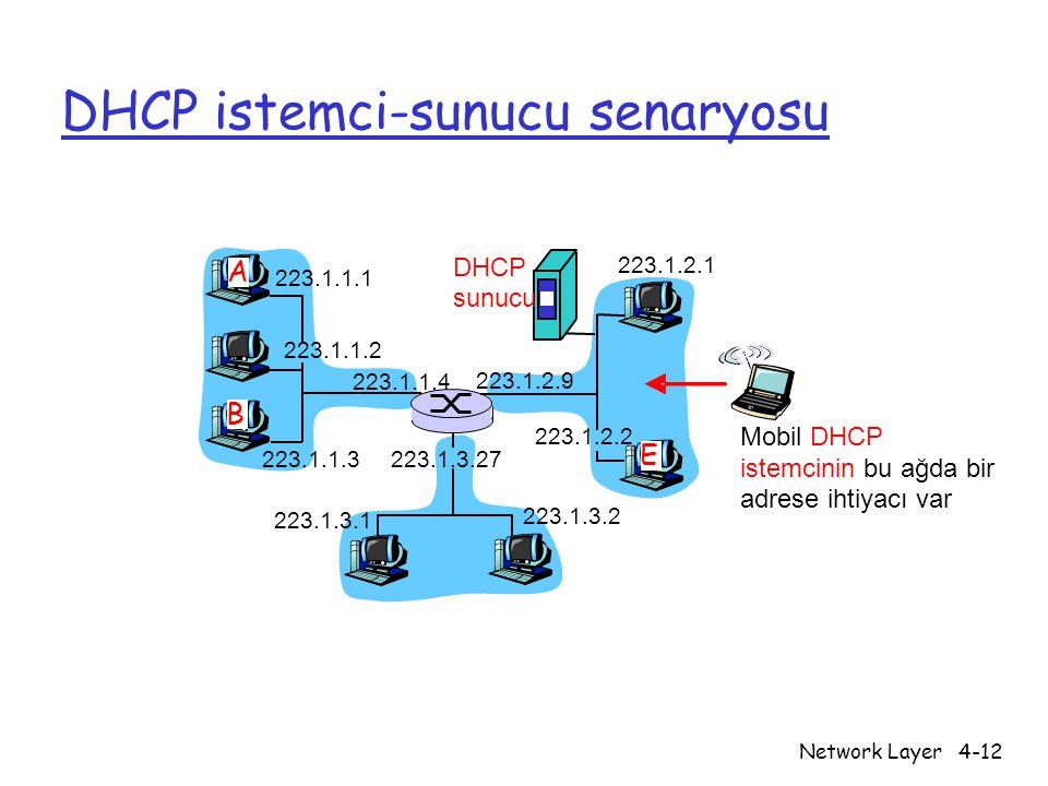 Network Layer4-12 DHCP istemci-sunucu senaryosu 223.1.1.1 223.1.1.2 223.1.1.3 223.1.1.4 223.1.2.9 223.1.2.2 223.1.2.1 223.1.3.2 223.1.3.1 223.1.3.27 A