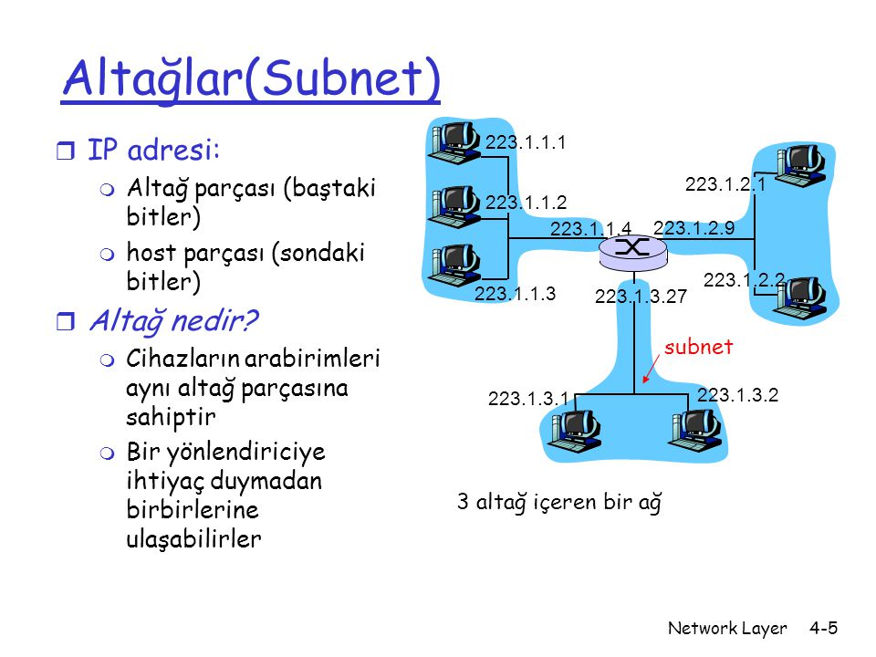 Network Layer4-5 Altağlar(Subnet) r IP adresi: m Altağ parçası (baştaki bitler) m host parçası (sondaki bitler) r Altağ nedir? m Cihazların arabirimle