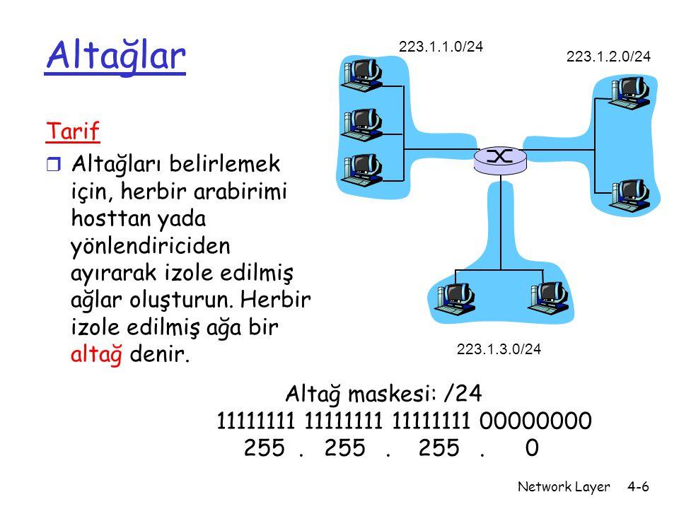 Network Layer4-6 Altağlar 223.1.1.0/24 223.1.2.0/24 223.1.3.0/24 Tarif r Altağları belirlemek için, herbir arabirimi hosttan yada yönlendiriciden ayır