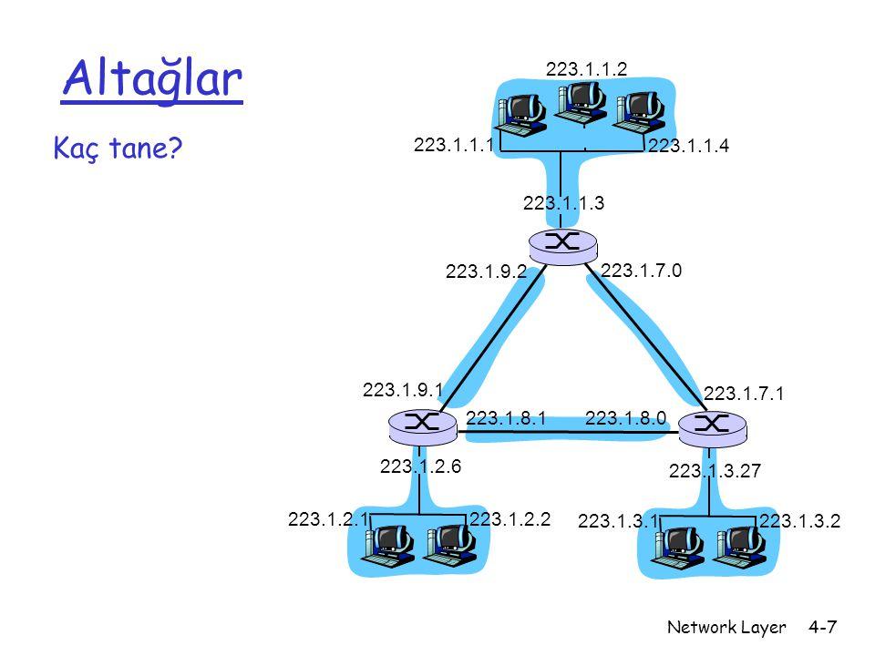 Network Layer4-8 IP adresleme: Sınıflı Adresleme Sınıf (Ağ/Host)Adres Aralığı A (127/16.777.214) 0.x.x.x -126.x.x.x B (16.384/65.532) 128.0.x.x-191.255.x.x C (2.097.152/254) 192.0.0.x-223.255.255.x D (Multicast) 224.x.x.x-247.x.x.x E (Deneysel) 248.x.x.x-255.x.x.254 ağ adresi x.x.x.0, x.x.0.0, x.0.0.0, 0.0.0.0 ağ broadcast x.x.x.255, x.x.255.255, x.255.255.255 genel broadcast 255.255.255.255 özel ağlar--------------- 10.0.0.0 - 10.255.255.255 169.254.0.0- 169.254.255.255 172.16.0.0 - 172.31.255.255 192.168.0.0 - 192.168.255.255 loopback (çevrim)------- 127.x.x.x