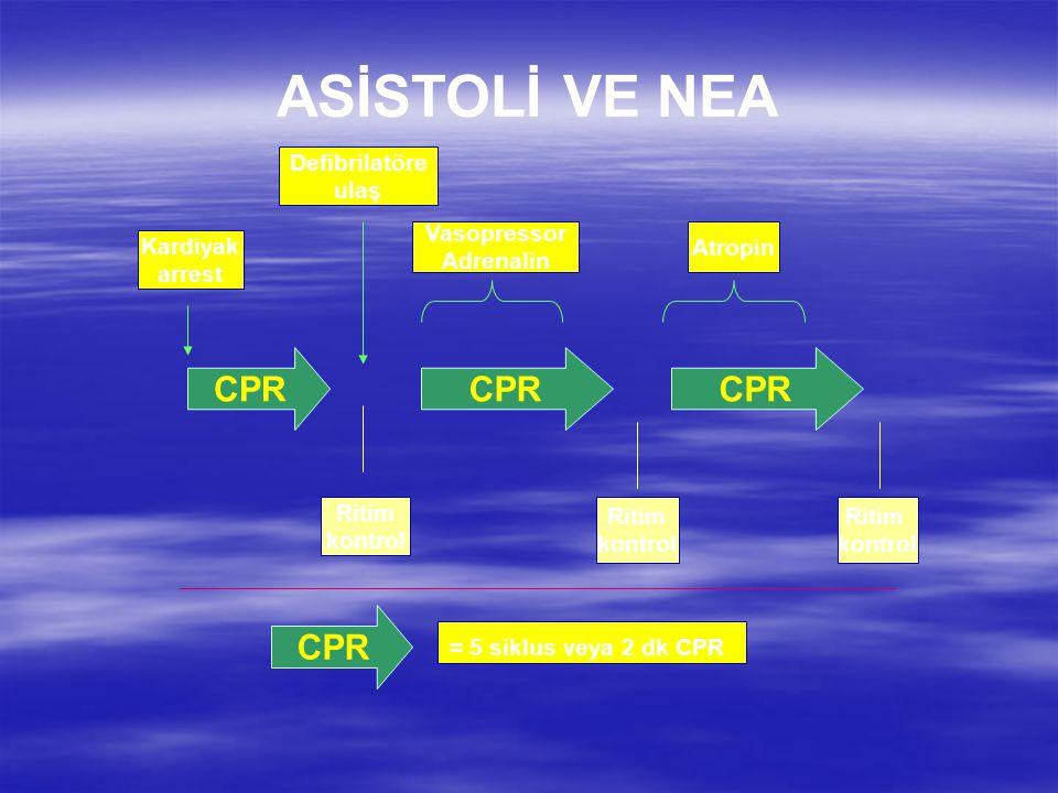 CPR Kardiyak arrest Defibrilatöre ulaş Vasopressor Adrenalin Atropin Ritim kontrol Ritim kontrol Ritim kontrol ASİSTOLİ VE NEA CPR = 5 siklus veya 2 d