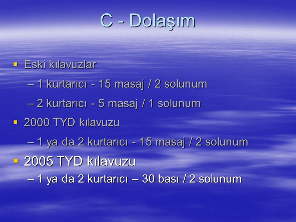 C - Dolaşım  Eski kılavuzlar –1 kurtarıcı - 15 masaj / 2 solunum –2 kurtarıcı - 5 masaj / 1 solunum  2000 TYD kılavuzu –1 ya da 2 kurtarıcı - 15 mas