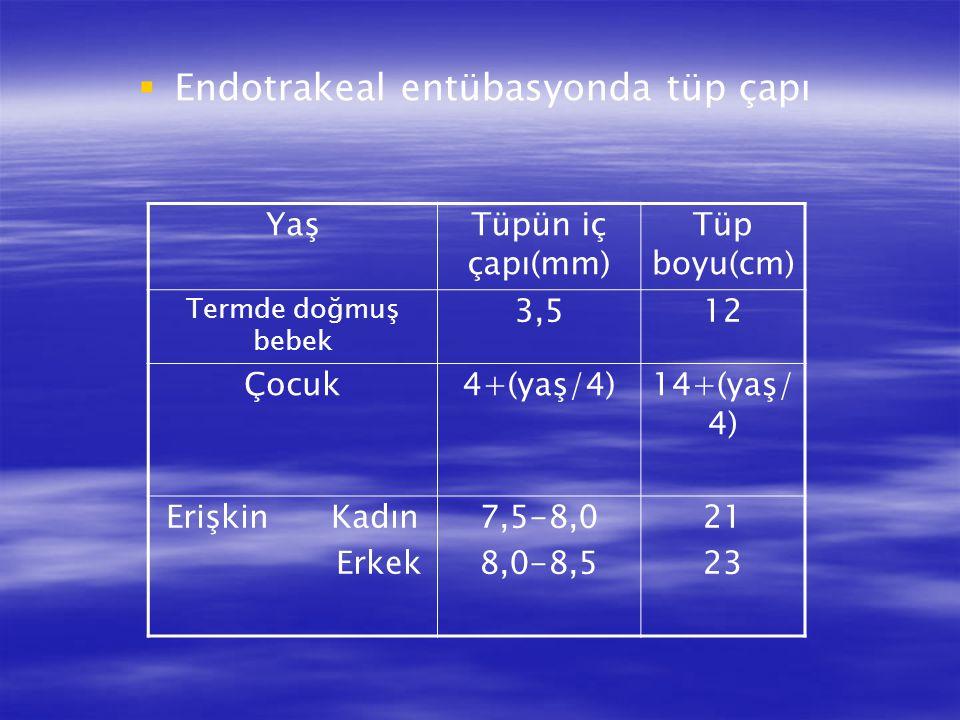   Endotrakeal entübasyonda tüp çapı YaşTüpün iç çapı(mm) Tüp boyu(cm) Termde doğmuş bebek 3,512 Çocuk4+(yaş/4)14+(yaş/ 4) Erişkin Kadın Erkek 7,5-8,