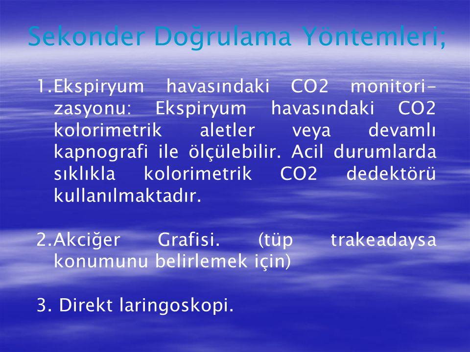 Sekonder Doğrulama Yöntemleri; 1.Ekspiryum havasındaki CO2 monitori- zasyonu: Ekspiryum havasındaki CO2 kolorimetrik aletler veya devamlı kapnografi i