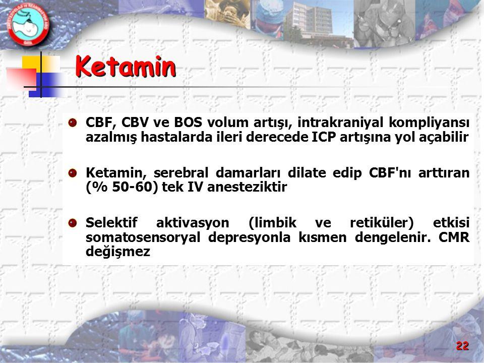 22 Ketamin CBF, CBV ve BOS volum artışı, intrakraniyal kompliyansı azalmış hastalarda ileri derecede ICP artışına yol açabilir Ketamin, serebral damar