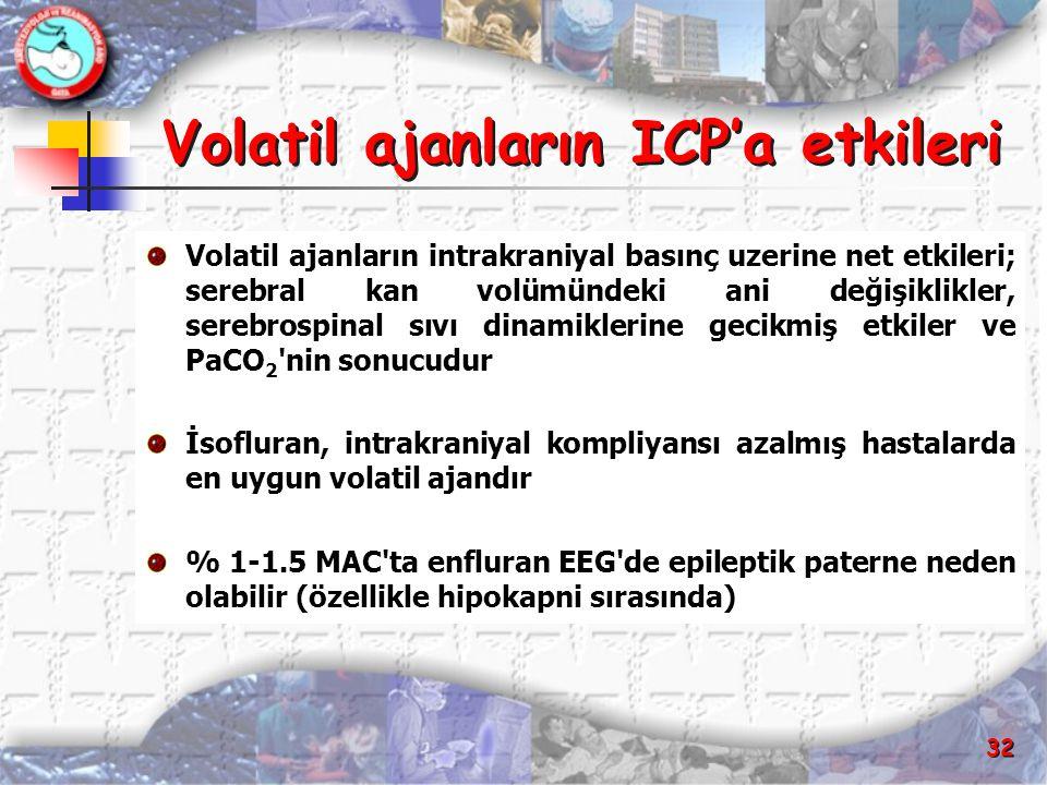 32 Volatil ajanların ICP'a etkileri Volatil ajanların intrakraniyal basınç uzerine net etkileri; serebral kan volümündeki ani değişiklikler, serebrosp