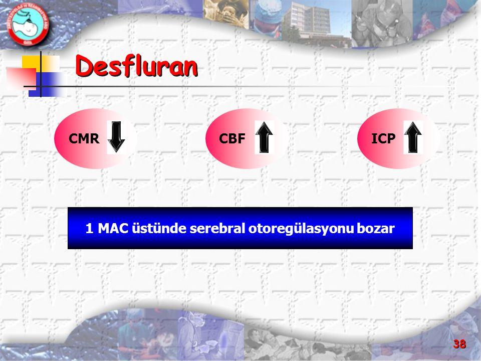 38 Desfluran CMRCBFICP 1 MAC üstünde serebral otoregülasyonu bozar