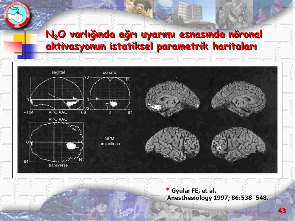 43 N 2 O varlığında ağrı uyarımı esnasında nöronal aktivasyonun istatiksel parametrik haritaları N 2 O varlığında ağrı uyarımı esnasında nöronal aktiv