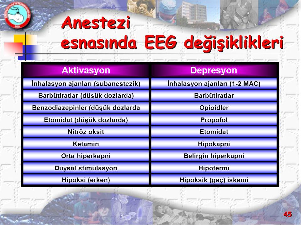 45 Anestezi esnasında EEG değişiklikleri AktivasyonDepresyon İnhalasyon ajanları (subanestezik)İnhalasyon ajanları (1-2 MAC) Barbütiratlar (düşük dozl
