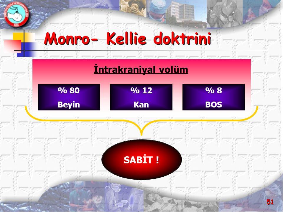 51 Monro- Kellie doktrini İntrakraniyal volüm % 80 Beyin % 12 Kan % 8 BOS SABİT !