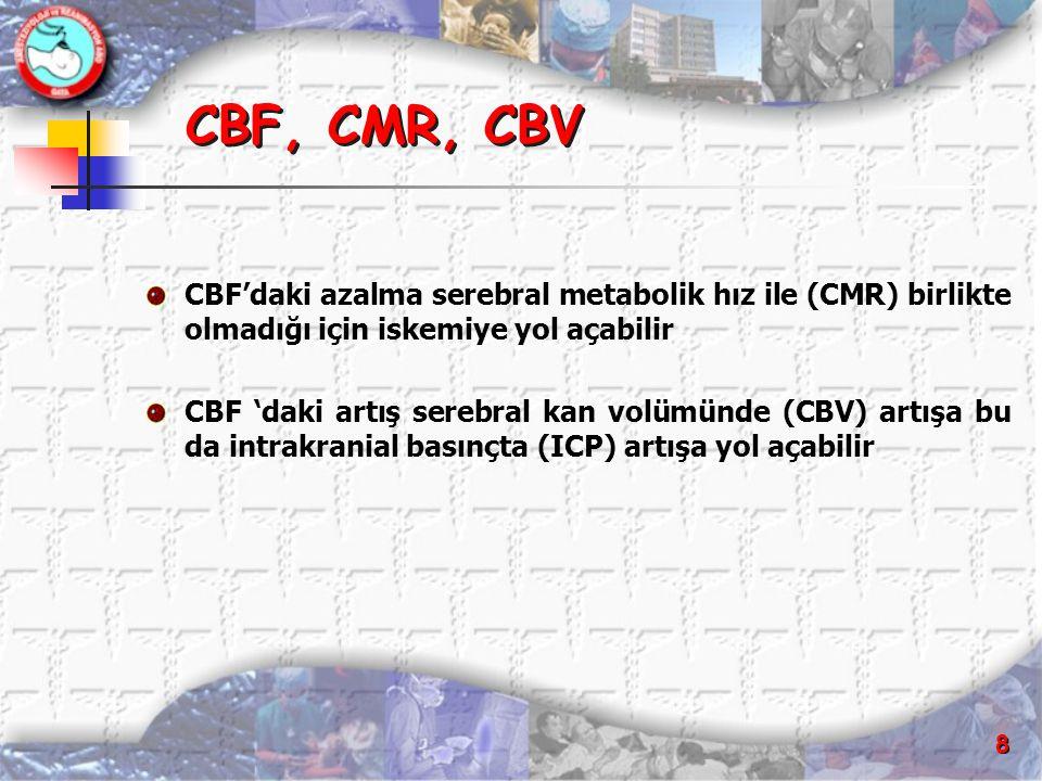 8 CBF, CMR, CBV CBF'daki azalma serebral metabolik hız ile (CMR) birlikte olmadığı için iskemiye yol açabilir CBF 'daki artış serebral kan volümünde (